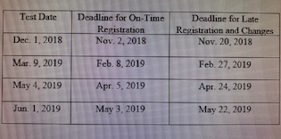 Test and registration dates for the SAT in 2018-2019