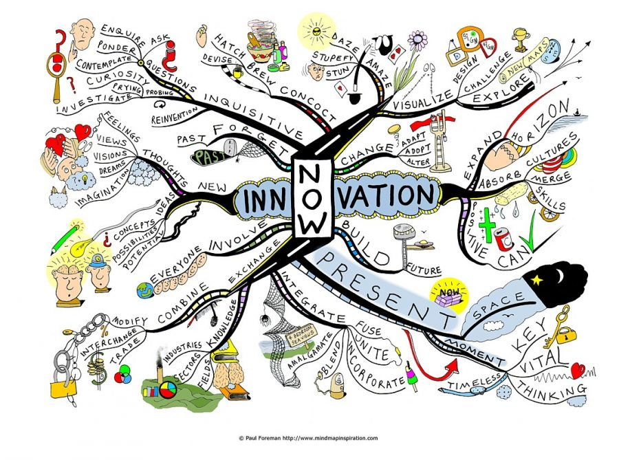 Does technology help or hinder creativity?