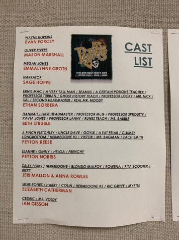 The cast list appears here.